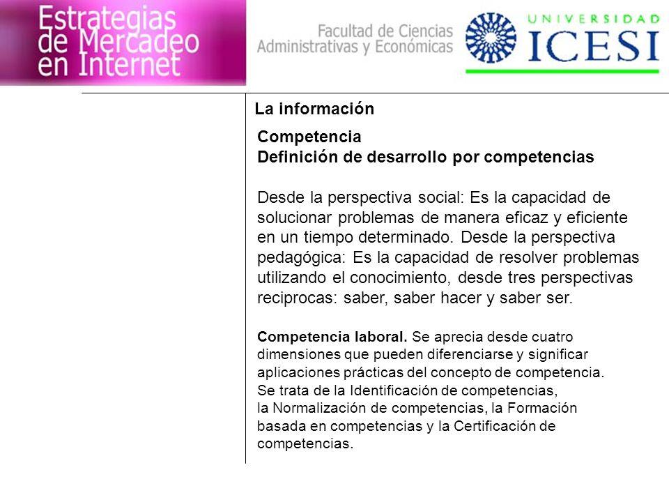 La información Competencia Definición de desarrollo por competencias Desde la perspectiva social: Es la capacidad de solucionar problemas de manera ef