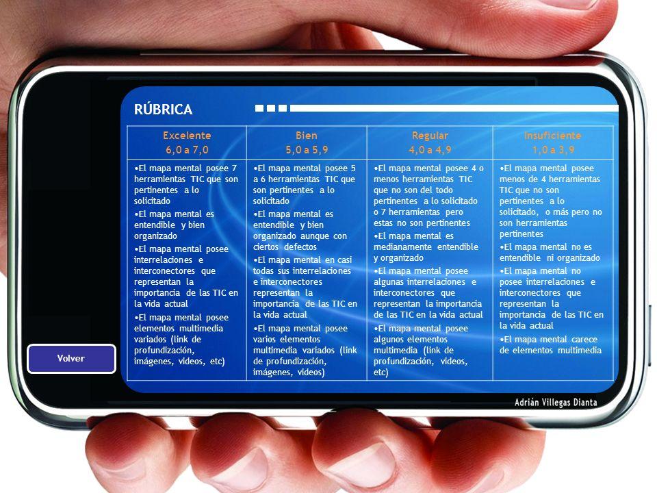 RÚBRICA Volver Excelente 6,0 a 7,0 Bien 5,0 a 5,9 Regular 4,0 a 4,9 Insuficiente 1,0 a 3,9 El mapa mental posee 7 herramientas TIC que son pertinentes