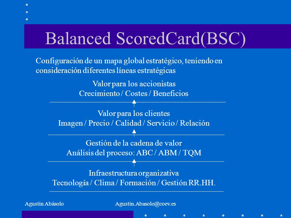 Agustin AbásoloAgustin.Abasolo@coev.es Balanced ScoredCard(BSC) Configuración de un mapa global estratégico, teniendo en consideración diferentes líneas estratégicas Valor para los accionistas Crecimiento / Costes / Beneficios Valor para los clientes Imagen / Precio / Calidad / Servicio / Relación Gestión de la cadena de valor Análisis del proceso: ABC / ABM / TQM Infraestructura organizativa Tecnología / Clima / Formación / Gestión RR.HH.