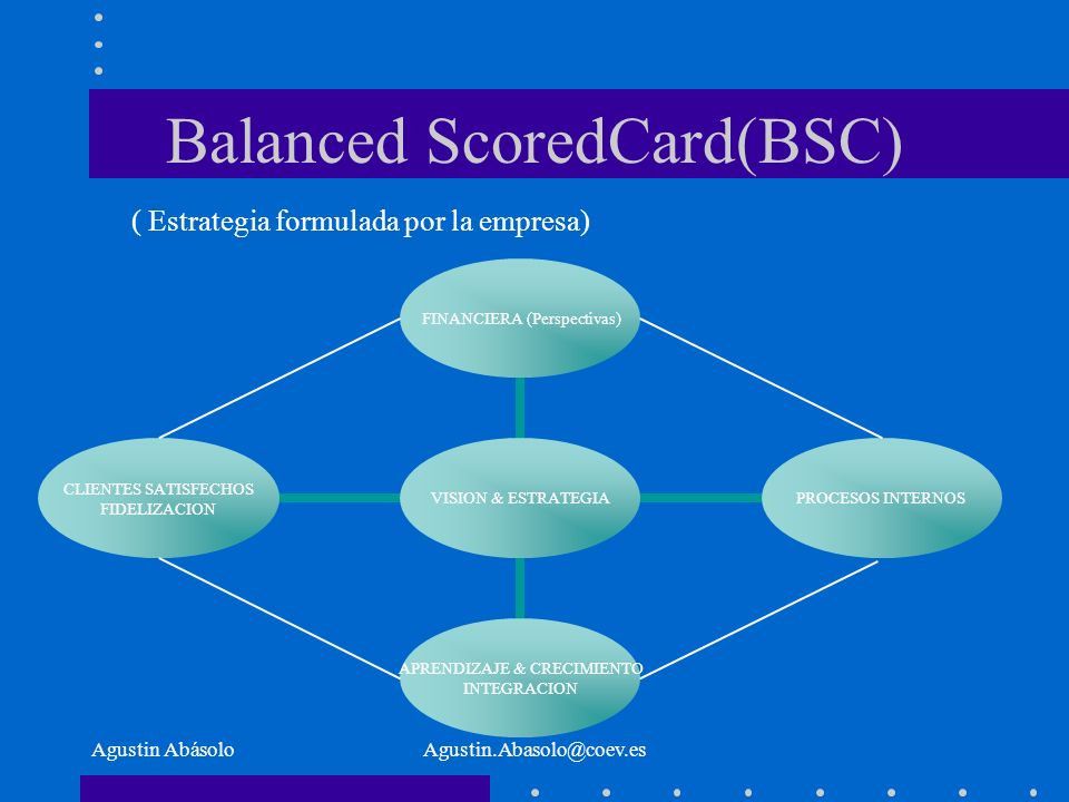 Agustin AbásoloAgustin.Abasolo@coev.es Balanced ScoredCard(BSC) ( Estrategia formulada por la empresa)