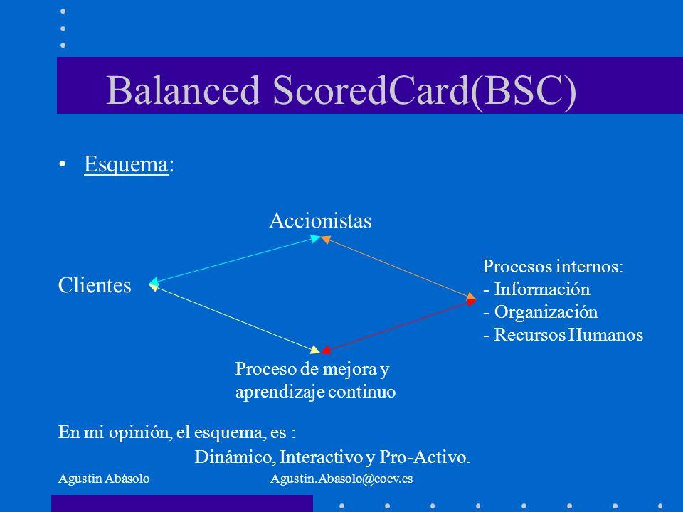 Agustin AbásoloAgustin.Abasolo@coev.es Balanced ScoredCard(BSC) Esquema: En mi opinión, el esquema, es : Dinámico, Interactivo y Pro-Activo.