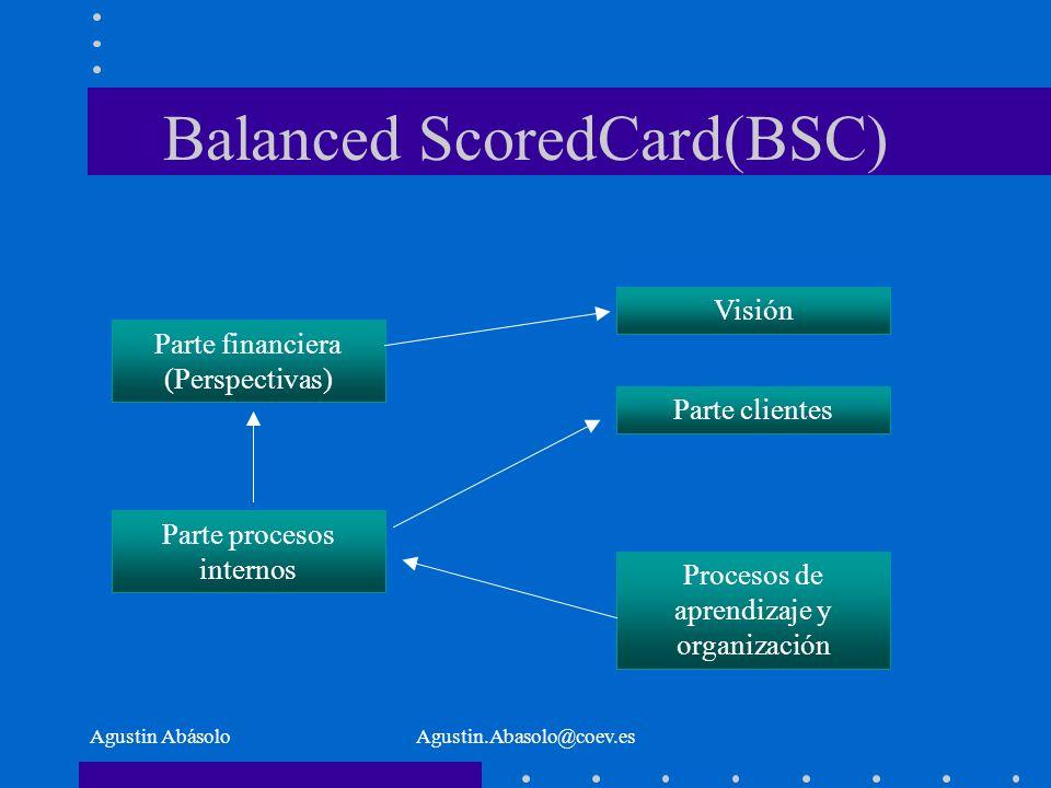 Agustin AbásoloAgustin.Abasolo@coev.es Balanced ScoredCard(BSC) Parte financiera (Perspectivas) Visión Parte procesos internos Parte clientes Procesos de aprendizaje y organización