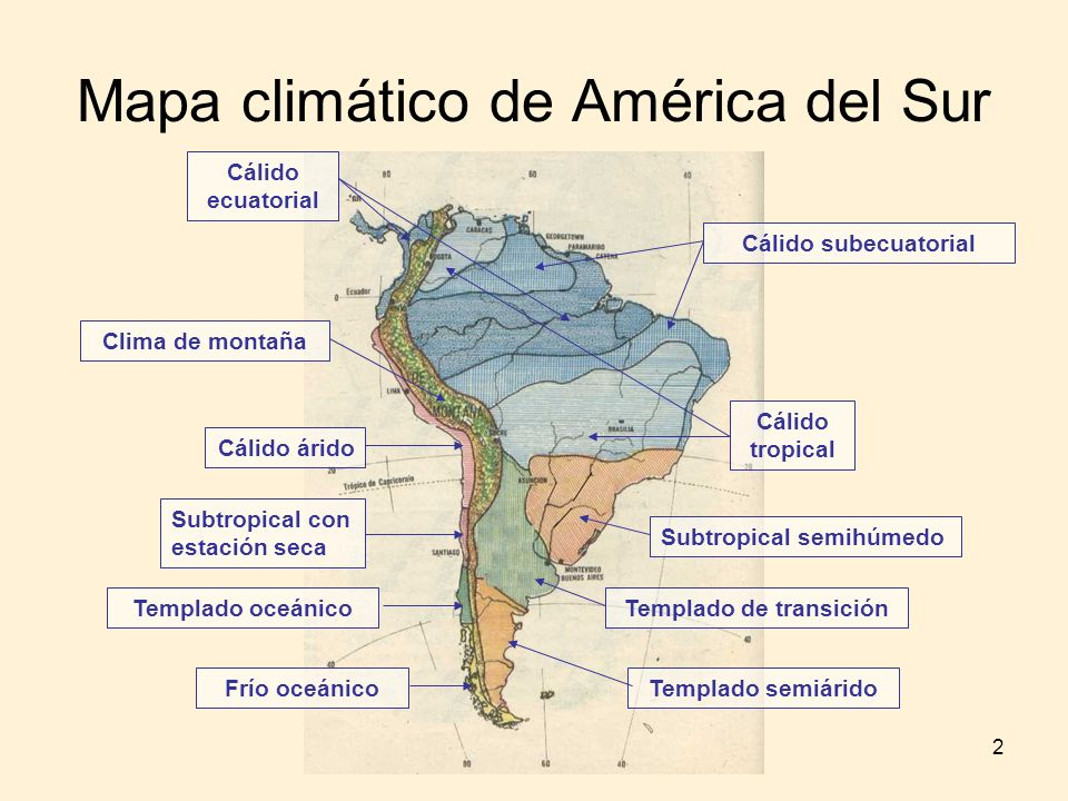 2 Mapa climático de América del Sur Cálido subecuatorial Cálido tropical Subtropical semihúmedo Templado de transición Templado semiárido Cálido ecuat