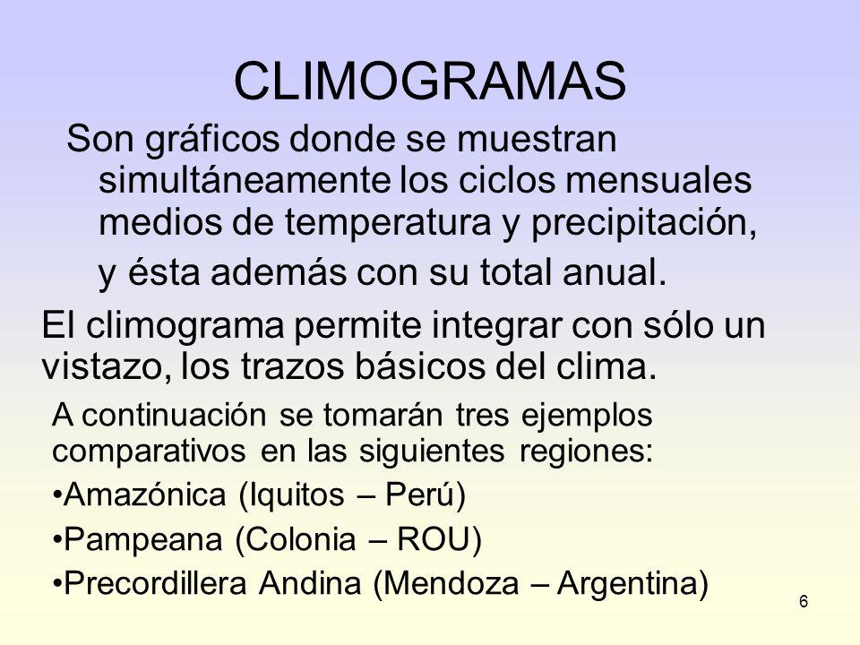 6 CLIMOGRAMAS Son gráficos donde se muestran simultáneamente los ciclos mensuales medios de temperatura y precipitación, y ésta además con su total an