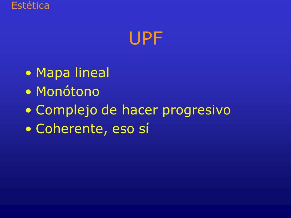 UPF Mapa lineal Monótono Complejo de hacer progresivo Coherente, eso sí Estética