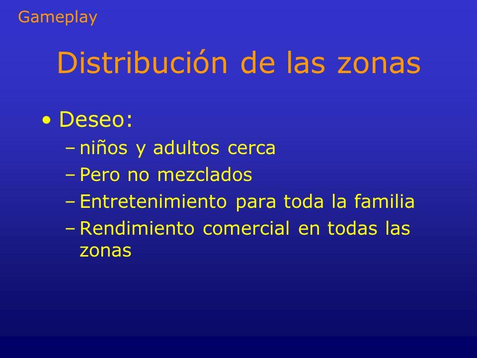 Distribución de las zonas Deseo: –niños y adultos cerca –Pero no mezclados –Entretenimiento para toda la familia –Rendimiento comercial en todas las z