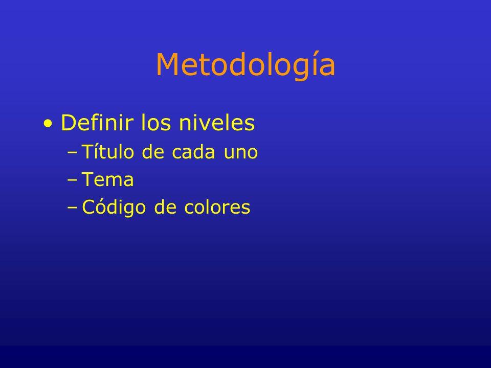 Metodología Definir los niveles –Título de cada uno –Tema –Código de colores