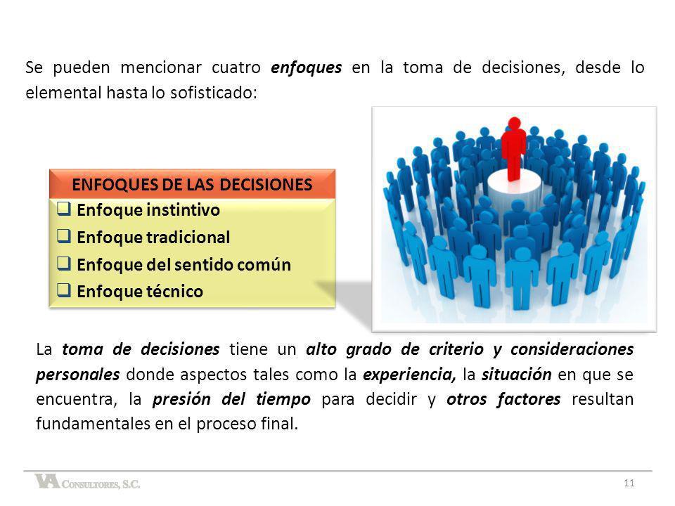 La toma de decisiones tiene un alto grado de criterio y consideraciones personales donde aspectos tales como la experiencia, la situación en que se en