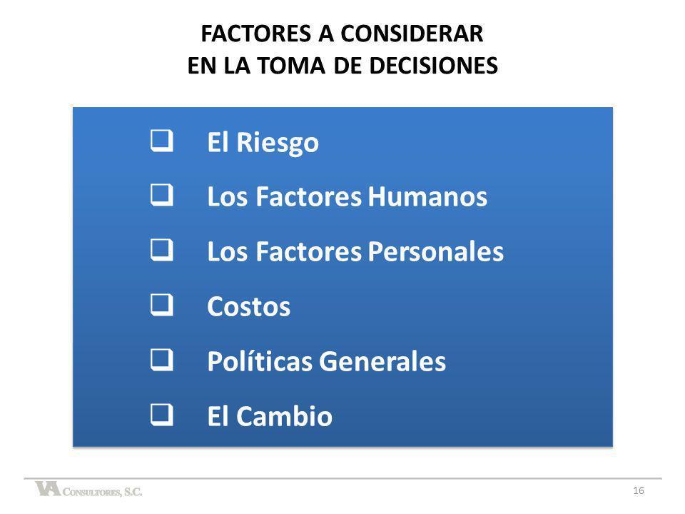 FACTORES A CONSIDERAR EN LA TOMA DE DECISIONES El Riesgo Los Factores Humanos Los Factores Personales Costos Políticas Generales El Cambio El Riesgo L