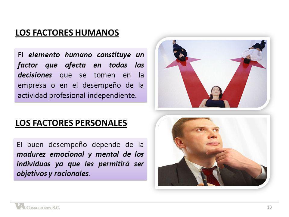 LOS FACTORES HUMANOS El elemento humano constituye un factor que afecta en todas las decisiones que se tomen en la empresa o en el desempeño de la act