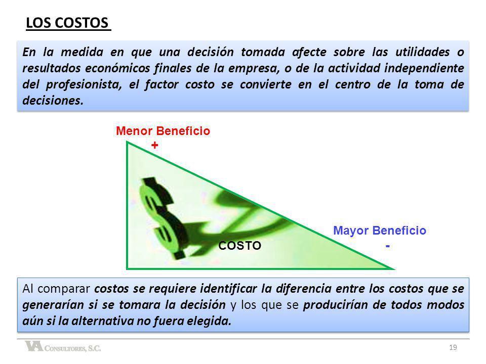 En la medida en que una decisión tomada afecte sobre las utilidades o resultados económicos finales de la empresa, o de la actividad independiente del