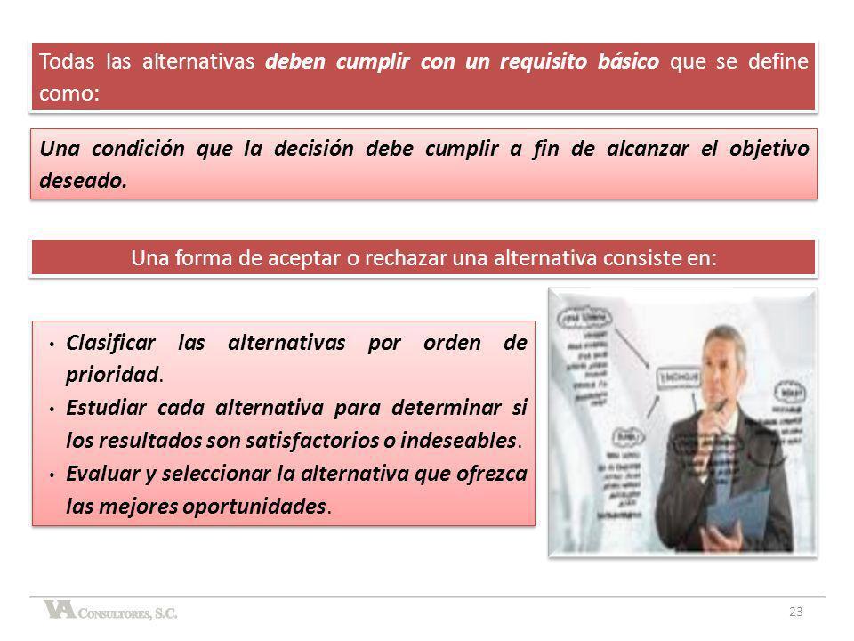 23 Clasificar las alternativas por orden de prioridad. Estudiar cada alternativa para determinar si los resultados son satisfactorios o indeseables. E