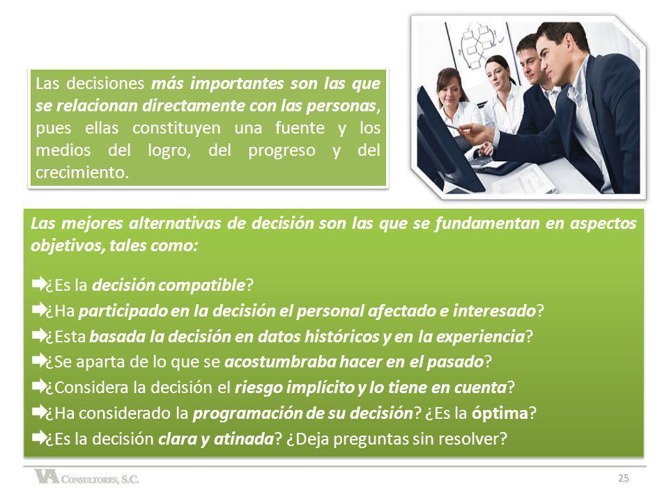 Las mejores alternativas de decisión son las que se fundamentan en aspectos objetivos, tales como: ¿Es la decisión compatible? ¿Ha participado en la d