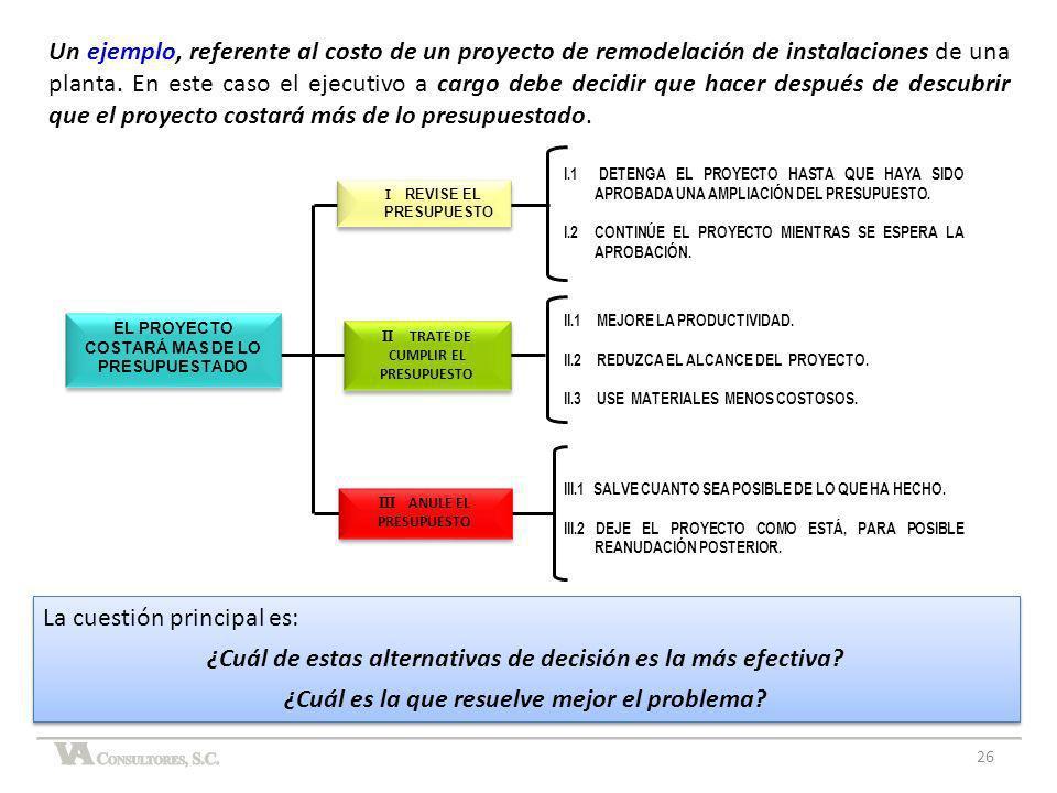 I REVISE EL PRESUPUESTO II TRATE DE CUMPLIR EL PRESUPUESTO I.1 DETENGA EL PROYECTO HASTA QUE HAYA SIDO APROBADA UNA AMPLIACIÓN DEL PRESUPUESTO. I.2 CO