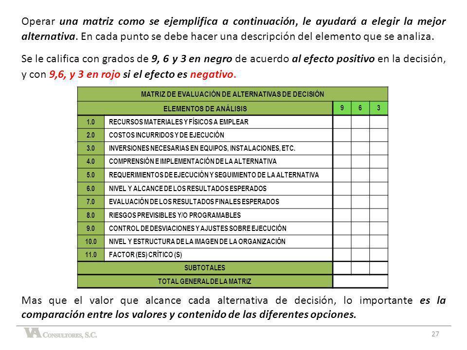 MATRIZ DE EVALUACIÓN DE ALTERNATIVAS DE DECISIÓN ELEMENTOS DE ANÁLISIS 963 1.0 RECURSOS MATERIALES Y FÍSICOS A EMPLEAR 2.0 COSTOS INCURRIDOS Y DE EJEC