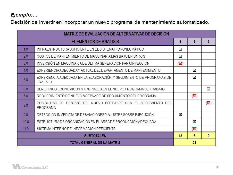 MATRIZ DE EVALUACIÓN DE ALTERNATIVAS DE DECISIÓN ELEMENTOS DE ANÁLISIS 963 1.0 INFRAESTRUCTURA SUFICIENTE EN EL SISTEMA HIDRONEUMÁTICO 2.0 COSTOS DE M