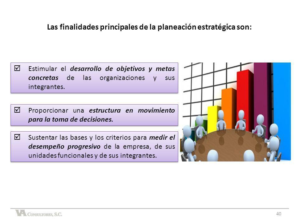 40 Las finalidades principales de la planeación estratégica son: Sustentar las bases y los criterios para medir el desempeño progresivo de la empresa,