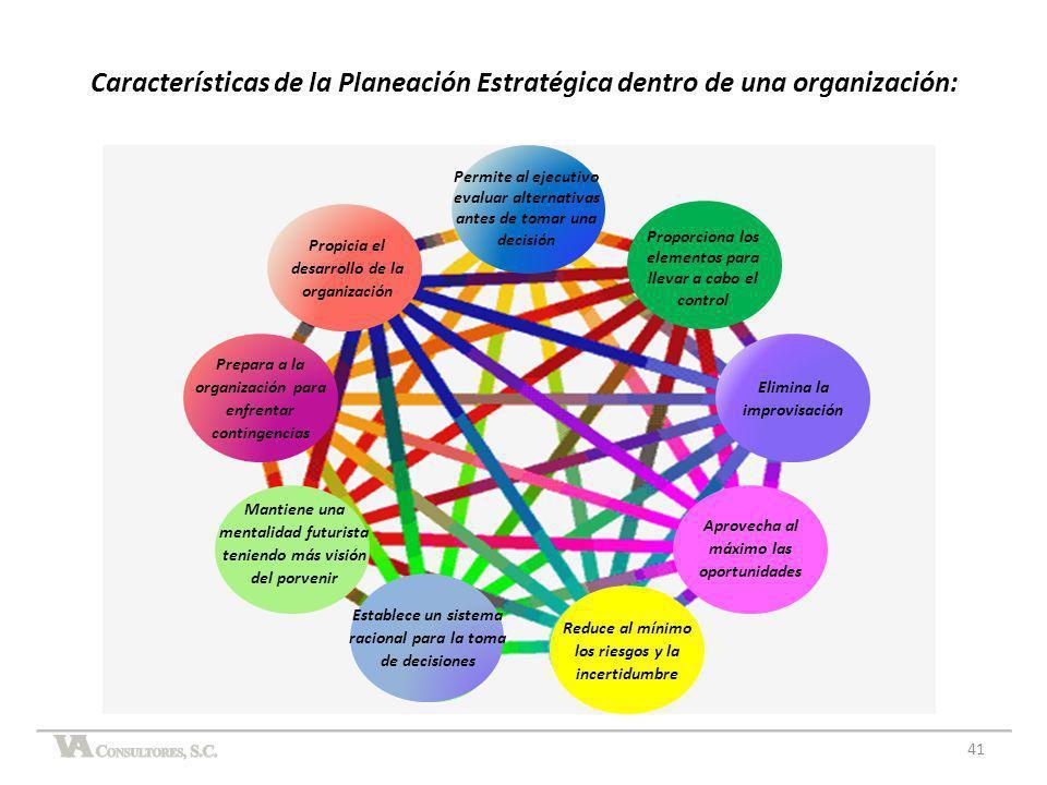 41 Características de la Planeación Estratégica dentro de una organización: Propicia el desarrollo de la organización Prepara a la organización para e