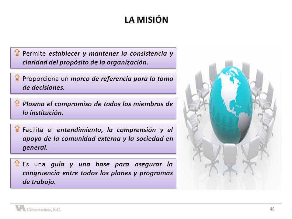 48 LA MISIÓN Permite establecer y mantener la consistencia y claridad del propósito de la organización. Proporciona un marco de referencia para la tom