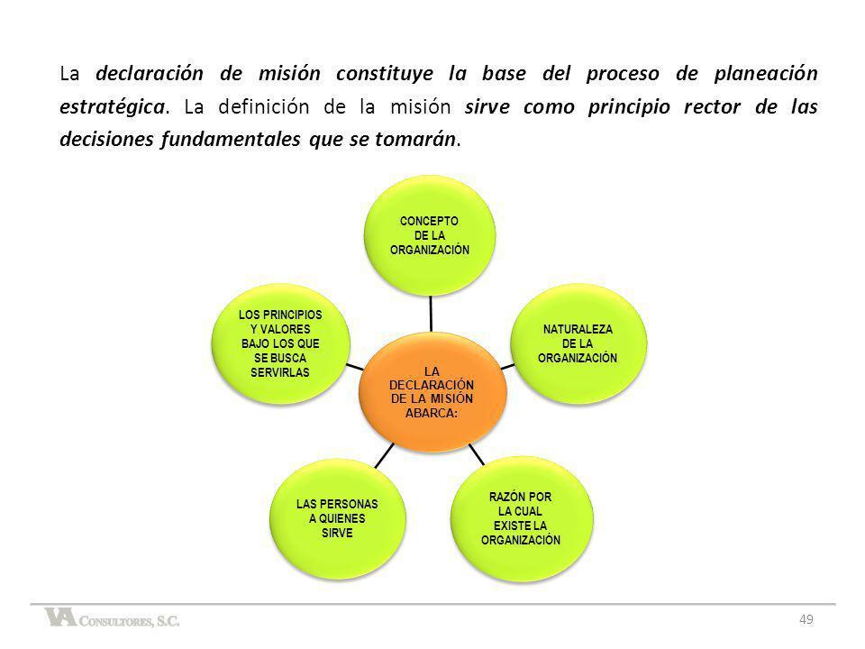 49 La declaración de misión constituye la base del proceso de planeación estratégica. La definición de la misión sirve como principio rector de las de
