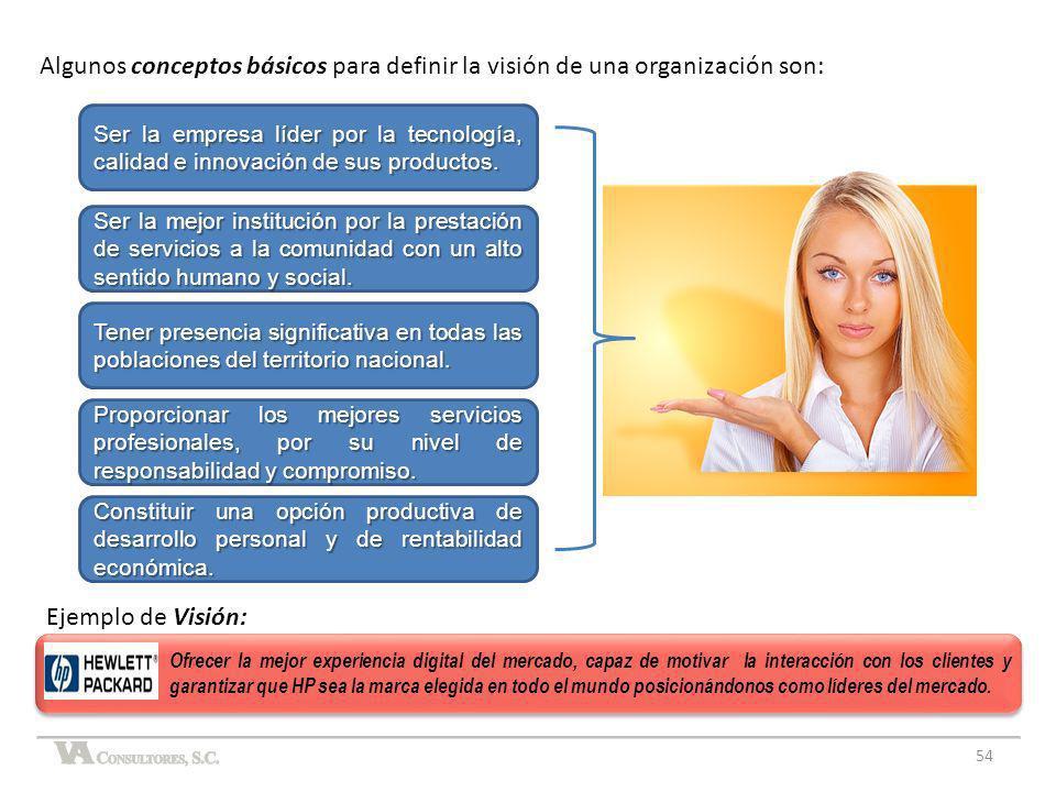 54 Algunos conceptos básicos para definir la visión de una organización son: Ejemplo de Visión: Ser la empresa líder por la tecnología, calidad e inno