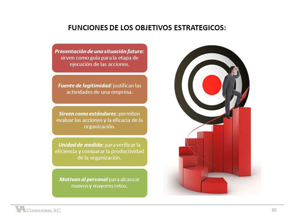 60 Presentación de una situación futura: sirven como guía para la etapa de ejecución de las acciones. Fuente de legitimidad: justifican las actividade