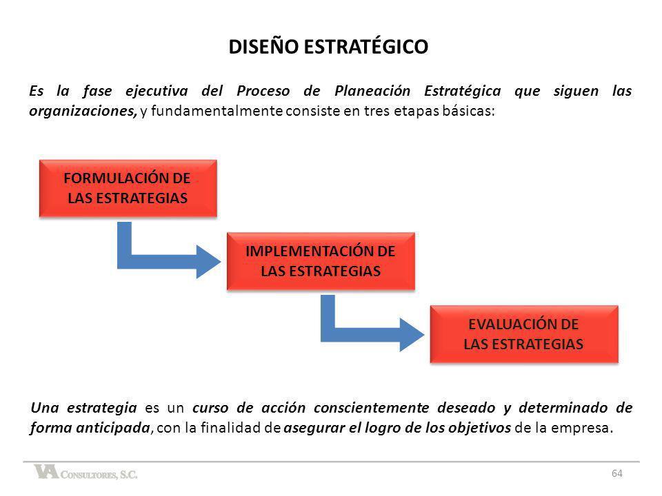 64 Es la fase ejecutiva del Proceso de Planeación Estratégica que siguen las organizaciones, y fundamentalmente consiste en tres etapas básicas: DISEÑ