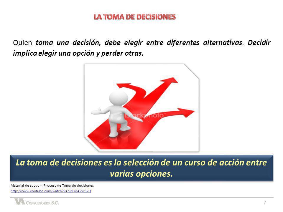 Quien toma una decisión, debe elegir entre diferentes alternativas. Decidir implica elegir una opción y perder otras. La toma de decisiones es la sele