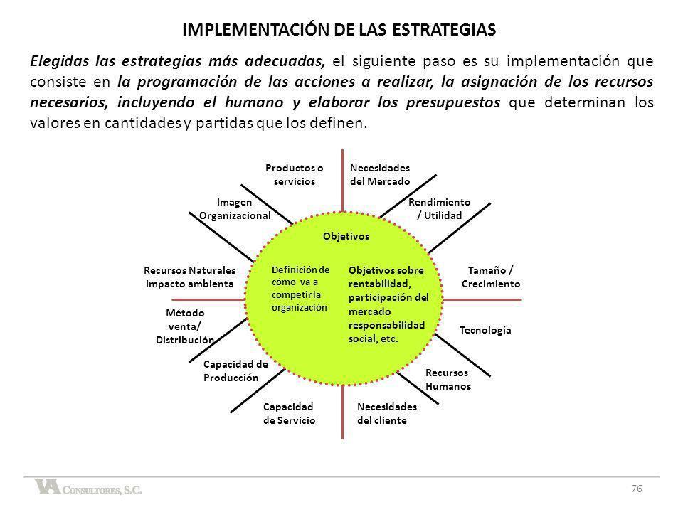 76 Elegidas las estrategias más adecuadas, el siguiente paso es su implementación que consiste en la programación de las acciones a realizar, la asign