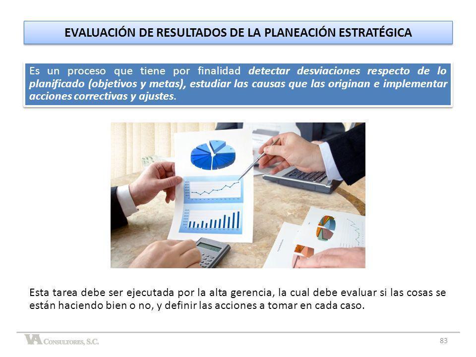 EVALUACIÓN DE RESULTADOS DE LA PLANEACIÓN ESTRATÉGICA Es un proceso que tiene por finalidad detectar desviaciones respecto de lo planificado (objetivo