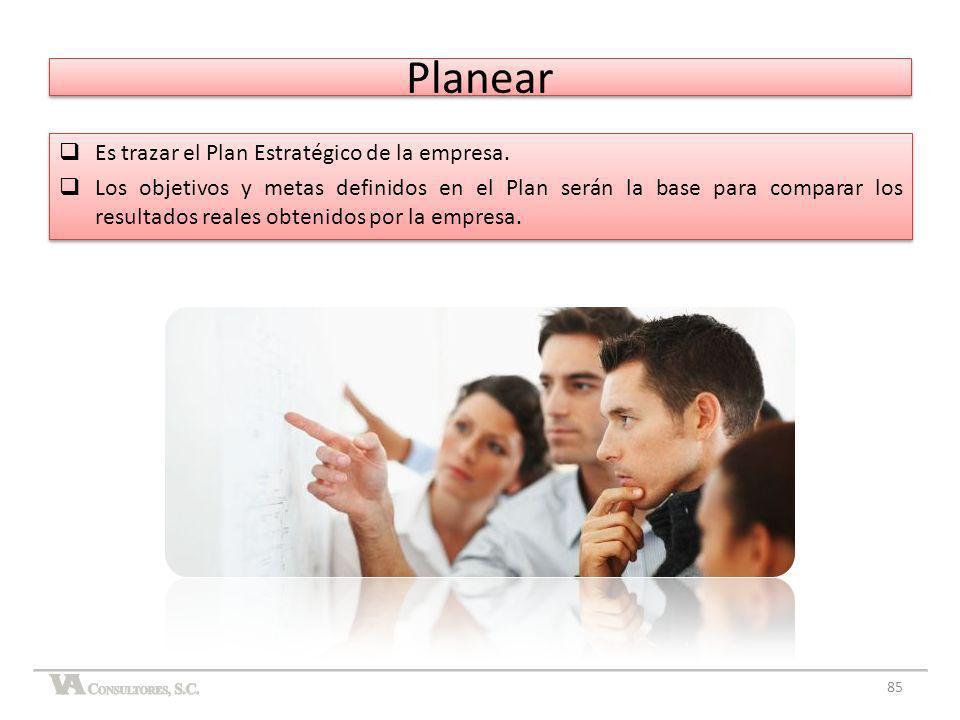 Planear Es trazar el Plan Estratégico de la empresa. Los objetivos y metas definidos en el Plan serán la base para comparar los resultados reales obte