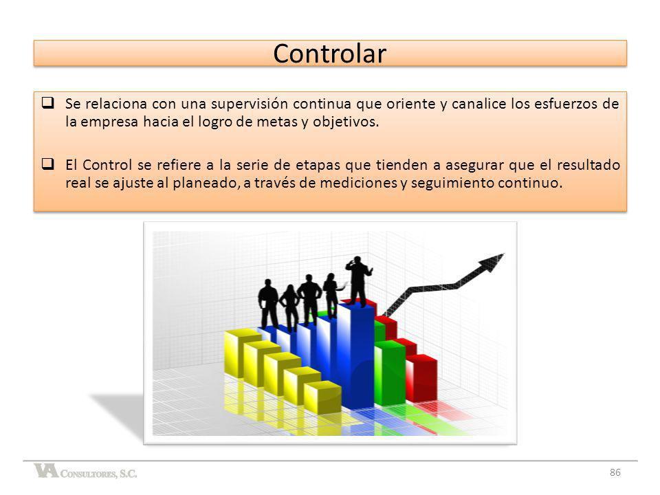 Controlar Se relaciona con una supervisión continua que oriente y canalice los esfuerzos de la empresa hacia el logro de metas y objetivos. El Control