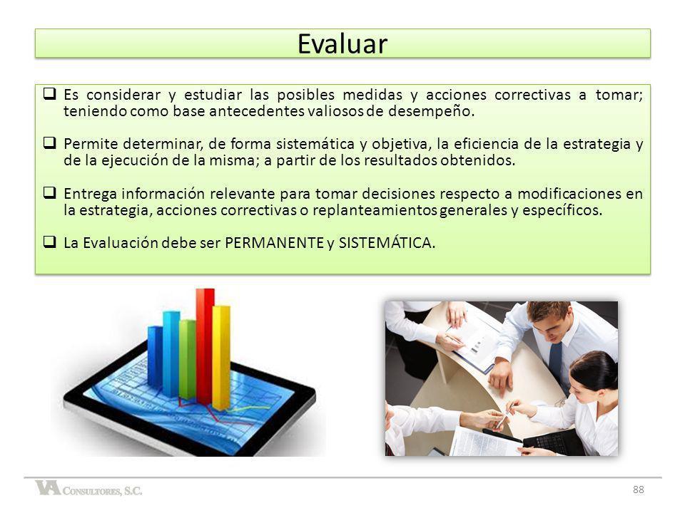 Evaluar Es considerar y estudiar las posibles medidas y acciones correctivas a tomar; teniendo como base antecedentes valiosos de desempeño. Permite d