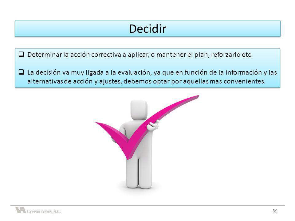 Decidir Determinar la acción correctiva a aplicar, o mantener el plan, reforzarlo etc. La decisión va muy ligada a la evaluación, ya que en función de