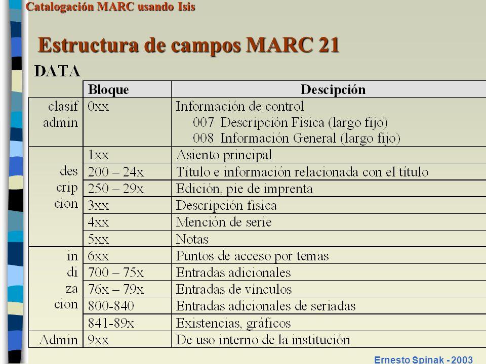 Catalogación MARC usando Isis Ernesto Spinak - 2003 Los registros se dividen en campos Campo: etiqueta, indicadores, subcampos Etiqueta:3 dígitos 001-999 indicadores2 dígitos 0-9 subcampo: delimitador + código 100 1# $a Pirsig, Robert M.