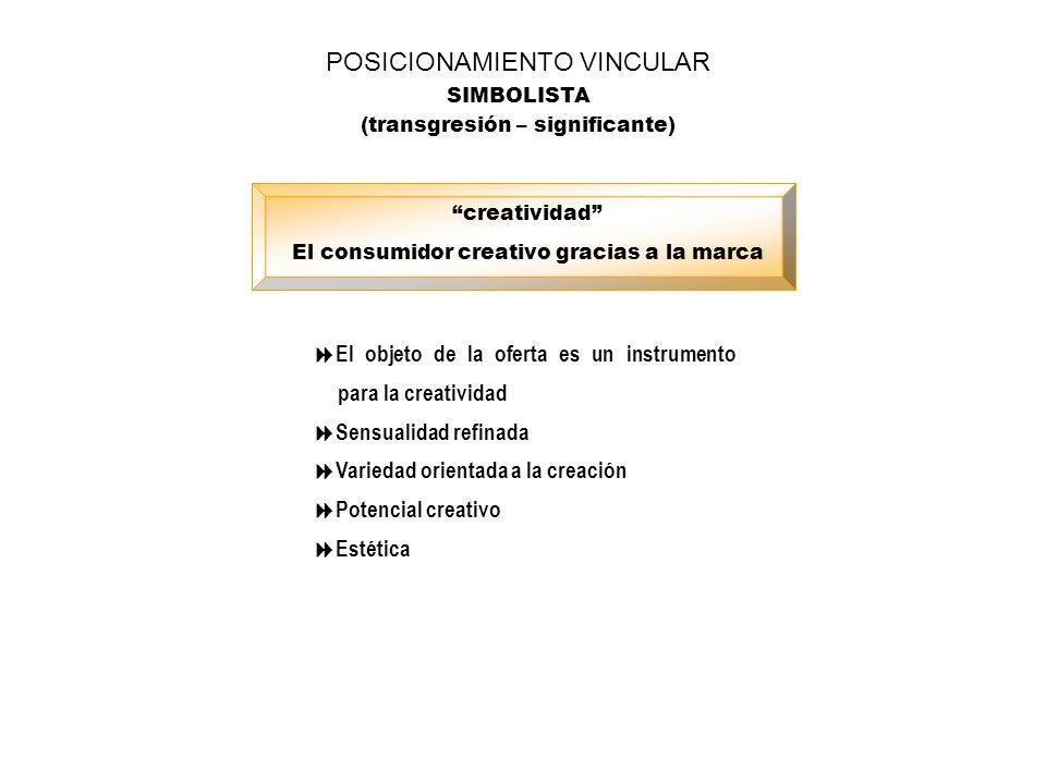 POSICIONAMIENTO VINCULAR SIMBOLISTA (transgresión – significante) creatividad El consumidor creativo gracias a la marca El objeto de la oferta es un i