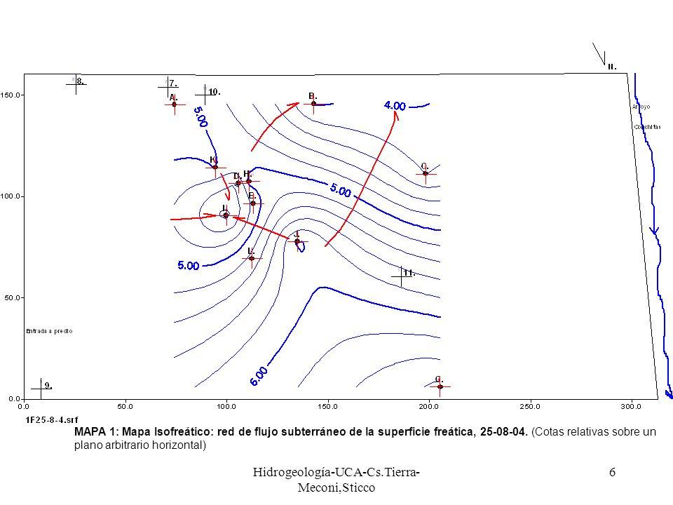 6 MAPA 1: Mapa Isofreático: red de flujo subterráneo de la superficie freática, 25-08-04. (Cotas relativas sobre un plano arbitrario horizontal)