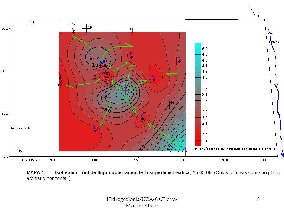 8 MAPA 1: Isofreático: red de flujo subterráneo de la superficie freática, 15-03-05. (Cotas relativas sobre un plano arbitrario horizontal.)