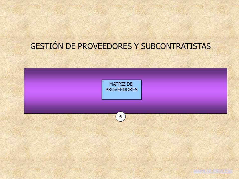 GESTIÓN DE PROVEEDORES Y SUBCONTRATISTAS MATRIZ DE PROVEEDORES 5 MAPA DE PROCESO