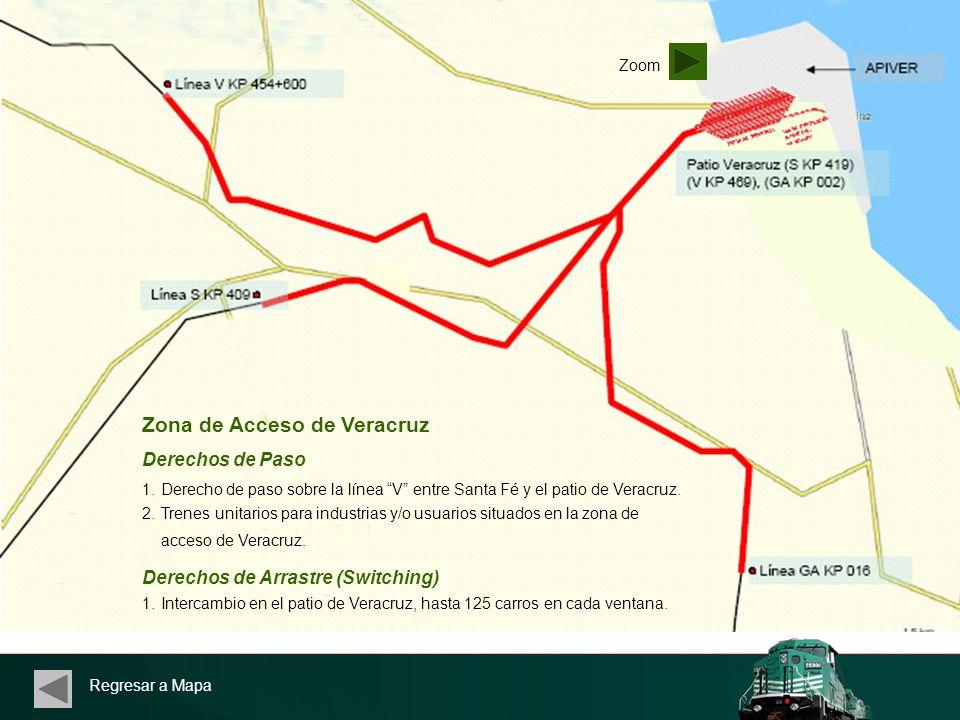 Regresar a Mapa Zona de Acceso de Veracruz Derechos de Paso 1.Derecho de paso sobre la línea V entre Santa Fé y el patio de Veracruz. 2.Trenes unitari