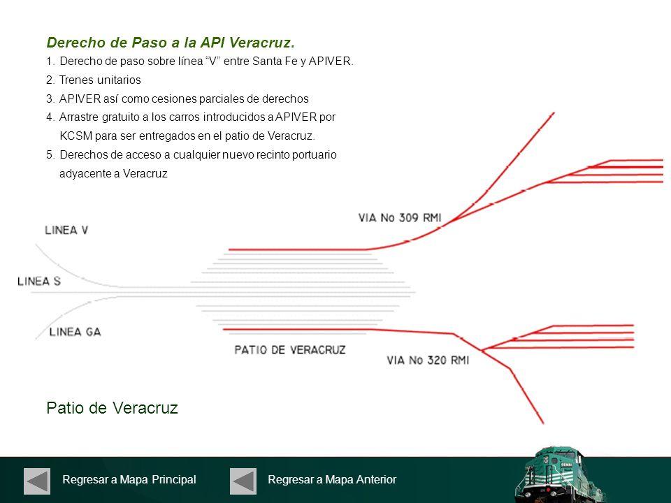 Derecho de Paso a la API Veracruz. 1.Derecho de paso sobre línea V entre Santa Fe y APIVER. 2.Trenes unitarios 3.APIVER así como cesiones parciales de