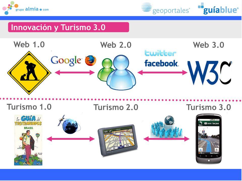 Innovación y Turismo 3.0 Turismo 1.0 Turismo 2.0Turismo 3.0 Web 1.0 Web 2.0Web 3.0