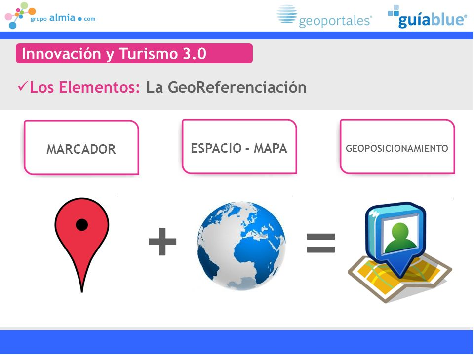 Los Elementos: La GeoReferenciación Innovación y Turismo 3.0 + = MARCADOR ESPACIO - MAPA GEOPOSICIONAMIENTO