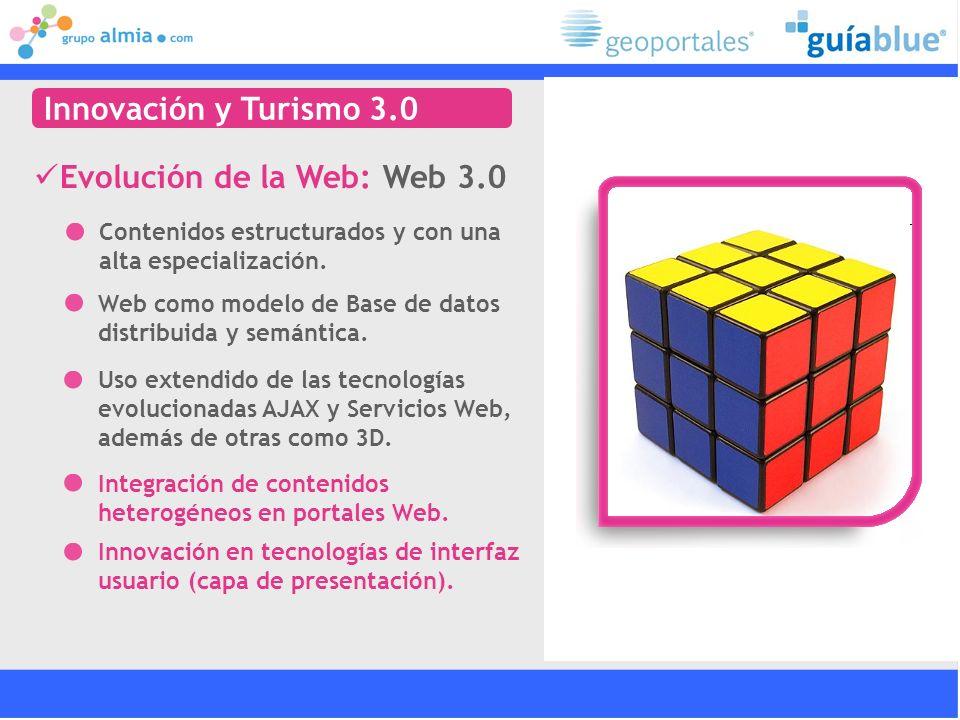 Evolución de la Web: Web 3.0 Innovación en tecnologías de interfaz usuario (capa de presentación).