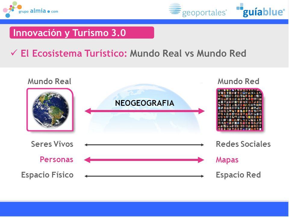 El Ecosistema Turístico: Mundo Real vs Mundo Red Innovación y Turismo 3.0 Mundo Real Mundo Red NEOGEOGRAFIA Seres Vivos Redes Sociales Espacio Físico Espacio Red Personas Mapas