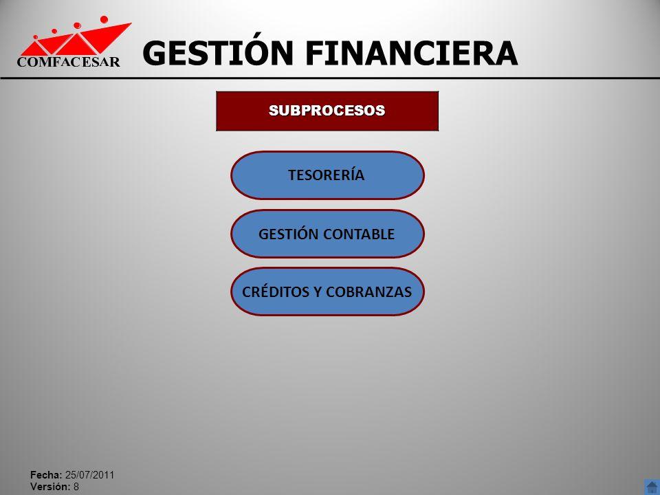 Fecha: 25/07/2011 Versión: 8 GESTIÓN FINANCIERA SUBPROCESOS TESORERÍA GESTIÓN CONTABLE CRÉDITOS Y COBRANZAS