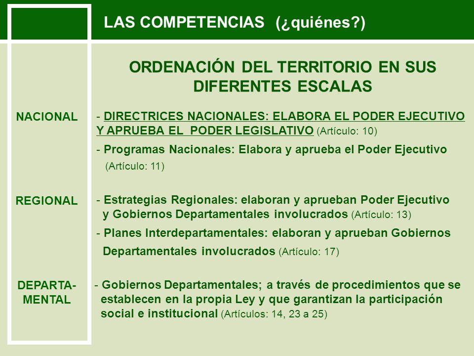 LAS COMPETENCIAS (¿quiénes?) ORDENACIÓN DEL TERRITORIO EN SUS DIFERENTES ESCALAS - DIRECTRICES NACIONALES: ELABORA EL PODER EJECUTIVO Y APRUEBA EL PODER LEGISLATIVO (Artículo: 10) - Programas Nacionales: Elabora y aprueba el Poder Ejecutivo (Artículo: 11) NACIONAL REGIONAL DEPARTA- MENTAL - Estrategias Regionales: elaboran y aprueban Poder Ejecutivo y Gobiernos Departamentales involucrados (Artículo: 13) - Planes Interdepartamentales: elaboran y aprueban Gobiernos Departamentales involucrados (Artículo: 17) - Gobiernos Departamentales; a través de procedimientos que se establecen en la propia Ley y que garantizan la participación social e institucional (Artículos: 14, 23 a 25)