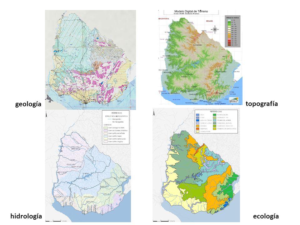 geología topografía hidrologíaecología