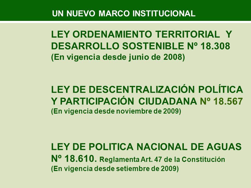 LEY ORDENAMIENTO TERRITORIAL Y DESARROLLO SOSTENIBLE Nº 18.308 (En vigencia desde junio de 2008) LEY DE POLITICA NACIONAL DE AGUAS Nº 18.610.
