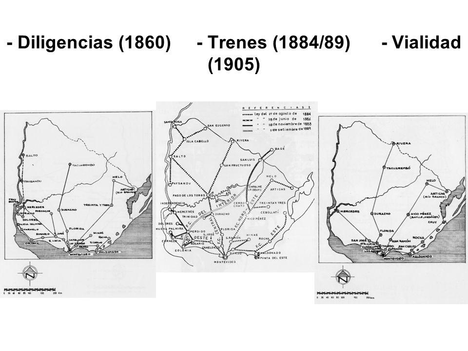 - Diligencias (1860) - Trenes (1884/89) - Vialidad (1905)